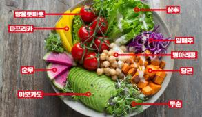 사진 속 모든 채소를 영어로 말할 수 있나요? 3초 안에 생각나지 않았다면 클릭!